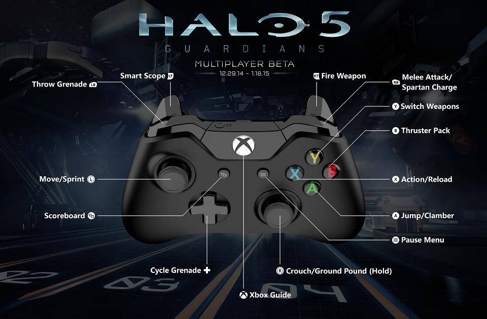 Xbox-One-Controller-Callouts-H5-v5-small1
